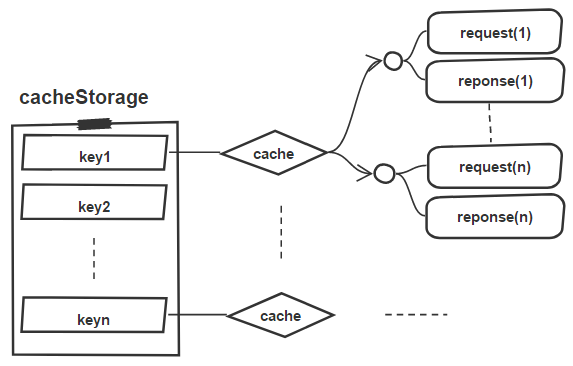 sw lifecycle image